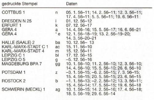DDR-5YP-CTO-dates.jpg